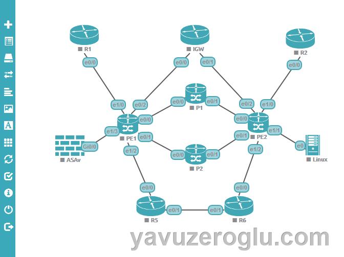 Unetlab – GNS3'e Dişli Rakip!   Yavuz Eroğlu   TeknoBlog
